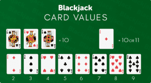 Test Your Blackjack 21 Technique Now