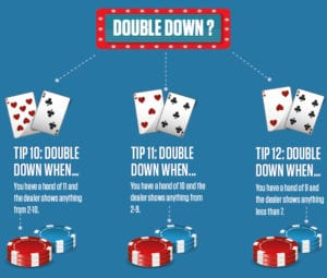 Blackjack Tips Double Down