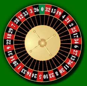 Spin the Wheel and Try your luck at Vegas Paradise Casino